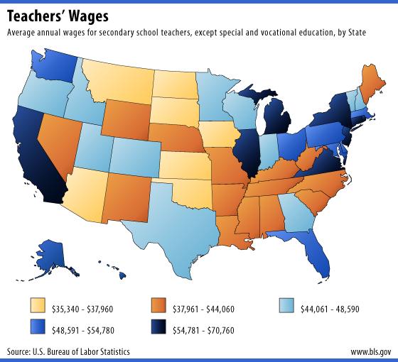 figure05-teachers_wages